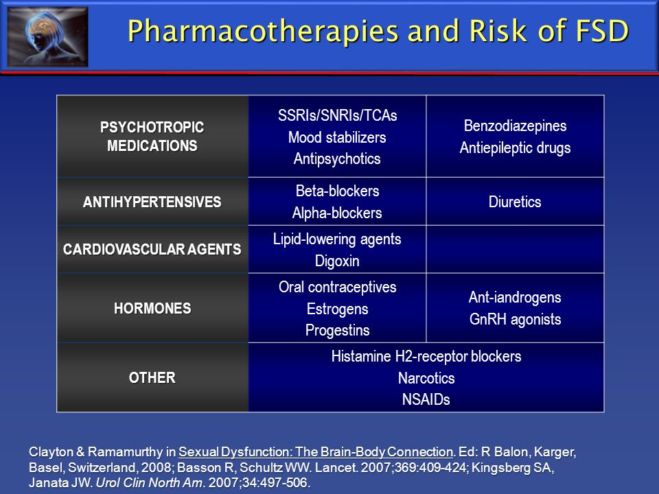 Pharmacotherapies and Risk of FSD PSYCHOTROPIC MEDICATIONS SSRIs/SNRIs/TCAs Mood stabilizers Antipsychotics Benzodiazepines Antiepileptic drugs ANTIHY