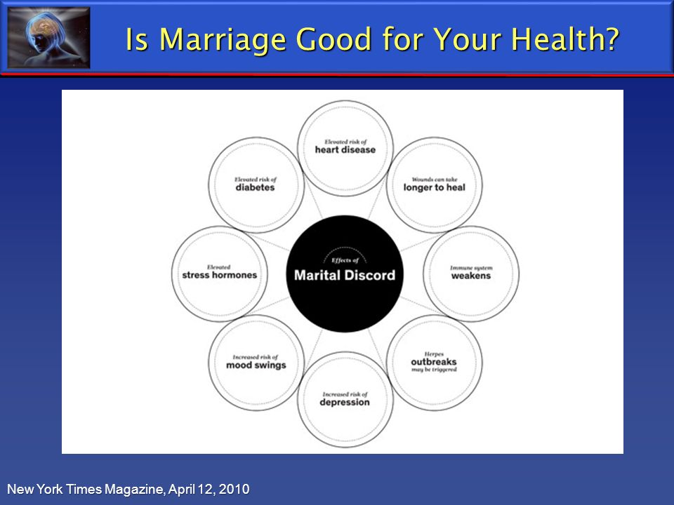 Is Marriage Good for Your Health? New York Times Magazine, April 12, 2010