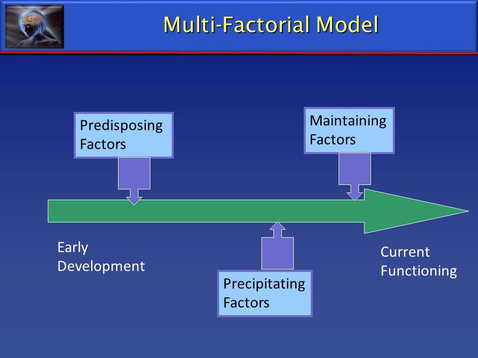 Multi-Factorial Model Predisposing Factors Maintaining Factors Precipitating Factors Early Development Current Functioning