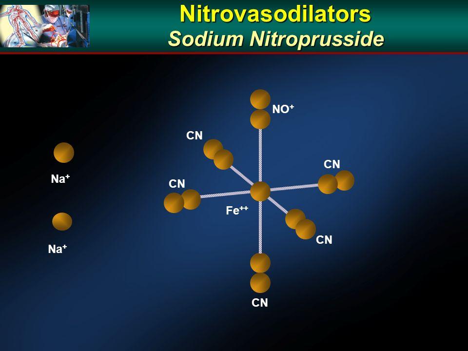 Nitrovasodilators Sodium Nitroprusside Na + CN NO + CN Fe ++ CN Na +