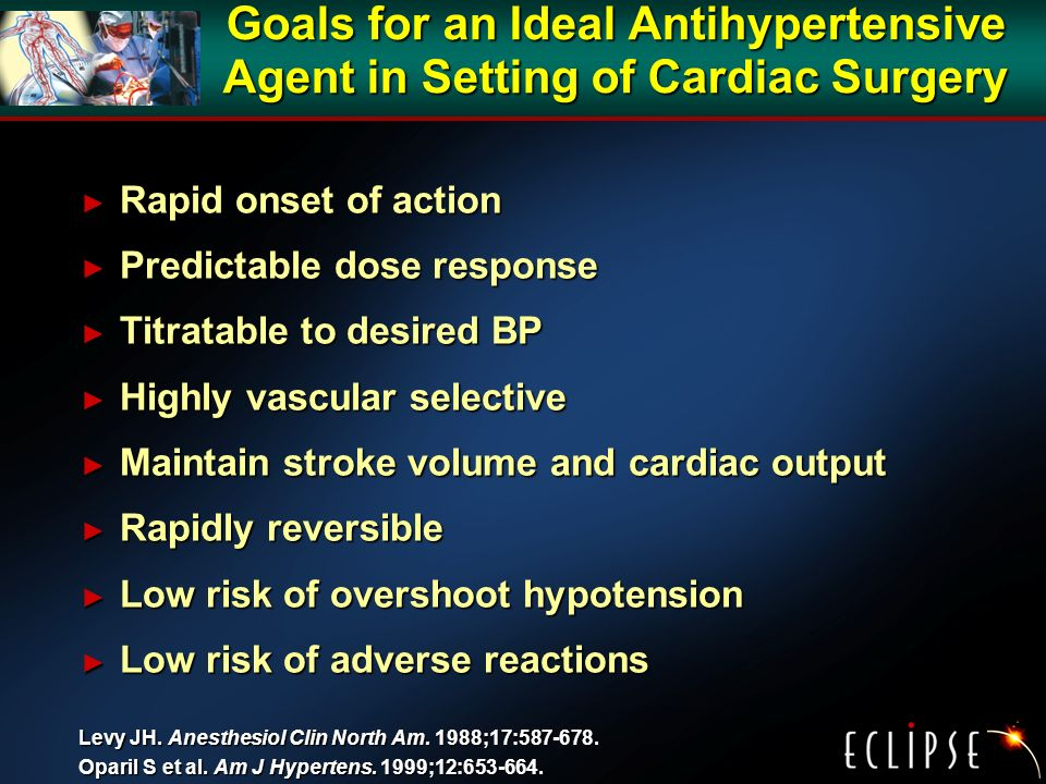Goals for an Ideal Antihypertensive Agent in Setting of Cardiac Surgery Rapid onset of action Rapid onset of action Predictable dose response Predictable dose response Titratable to desired BP Titratable to desired BP Highly vascular selective Highly vascular selective Maintain stroke volume and cardiac output Maintain stroke volume and cardiac output Rapidly reversible Rapidly reversible Low risk of overshoot hypotension Low risk of overshoot hypotension Low risk of adverse reactions Low risk of adverse reactions Levy JH.