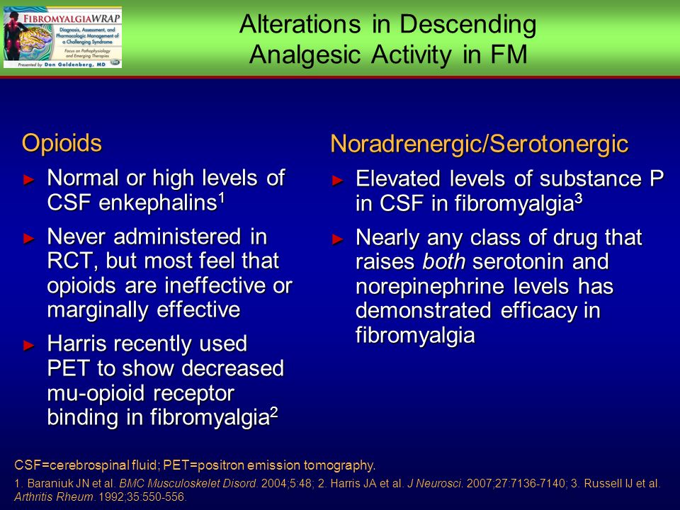 Alterations in Descending Analgesic Activity in FM Opioids Normal or high levels of CSF enkephalins 1 Normal or high levels of CSF enkephalins 1 Never administered in RCT, but most feel that opioids are ineffective or marginally effective Never administered in RCT, but most feel that opioids are ineffective or marginally effective Harris recently used PET to show decreased mu-opioid receptor binding in fibromyalgia 2 Harris recently used PET to show decreased mu-opioid receptor binding in fibromyalgia 2Opioids Normal or high levels of CSF enkephalins 1 Normal or high levels of CSF enkephalins 1 Never administered in RCT, but most feel that opioids are ineffective or marginally effective Never administered in RCT, but most feel that opioids are ineffective or marginally effective Harris recently used PET to show decreased mu-opioid receptor binding in fibromyalgia 2 Harris recently used PET to show decreased mu-opioid receptor binding in fibromyalgia 2 Noradrenergic/Serotonergic Elevated levels of substance P in CSF in fibromyalgia 3 Elevated levels of substance P in CSF in fibromyalgia 3 Nearly any class of drug that raises both serotonin and norepinephrine levels has demonstrated efficacy in fibromyalgia Nearly any class of drug that raises both serotonin and norepinephrine levels has demonstrated efficacy in fibromyalgia CSF=cerebrospinal fluid; PET=positron emission tomography.