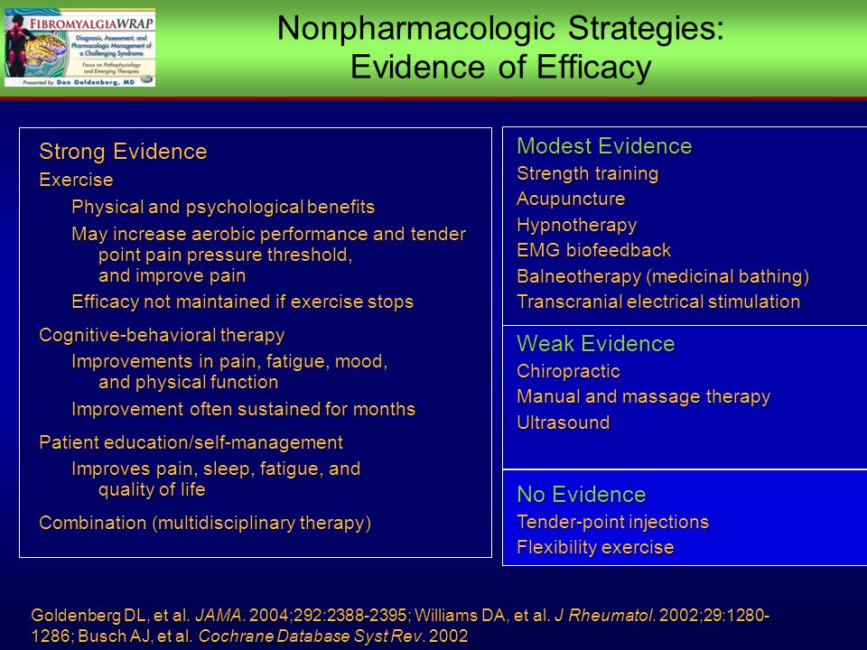 Nonpharmacologic Strategies: Evidence of Efficacy 4 Strong Evidence Exercise Physical and psychological benefits May increase aerobic performance and tender point pain pressure threshold, and improve pain Efficacy not maintained if exercise stops Cognitive-behavioral therapy Improvements in pain, fatigue, mood, and physical function Improvement often sustained for months Patient education/self-management Improves pain, sleep, fatigue, and quality of life Combination (multidisciplinary therapy) Modest Evidence Strength training AcupunctureHypnotherapy EMG biofeedback Balneotherapy (medicinal bathing) Transcranial electrical stimulation Goldenberg DL, et al.