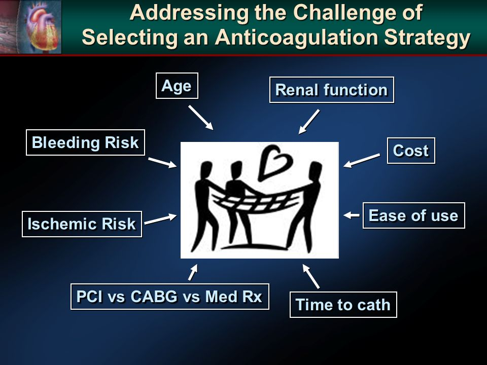 Addressing the Challenge of Selecting an Anticoagulation Strategy Bleeding Risk Ischemic Risk Renal function AgeAge Time to cath CostCost Ease of use PCI vs CABG vs Med Rx