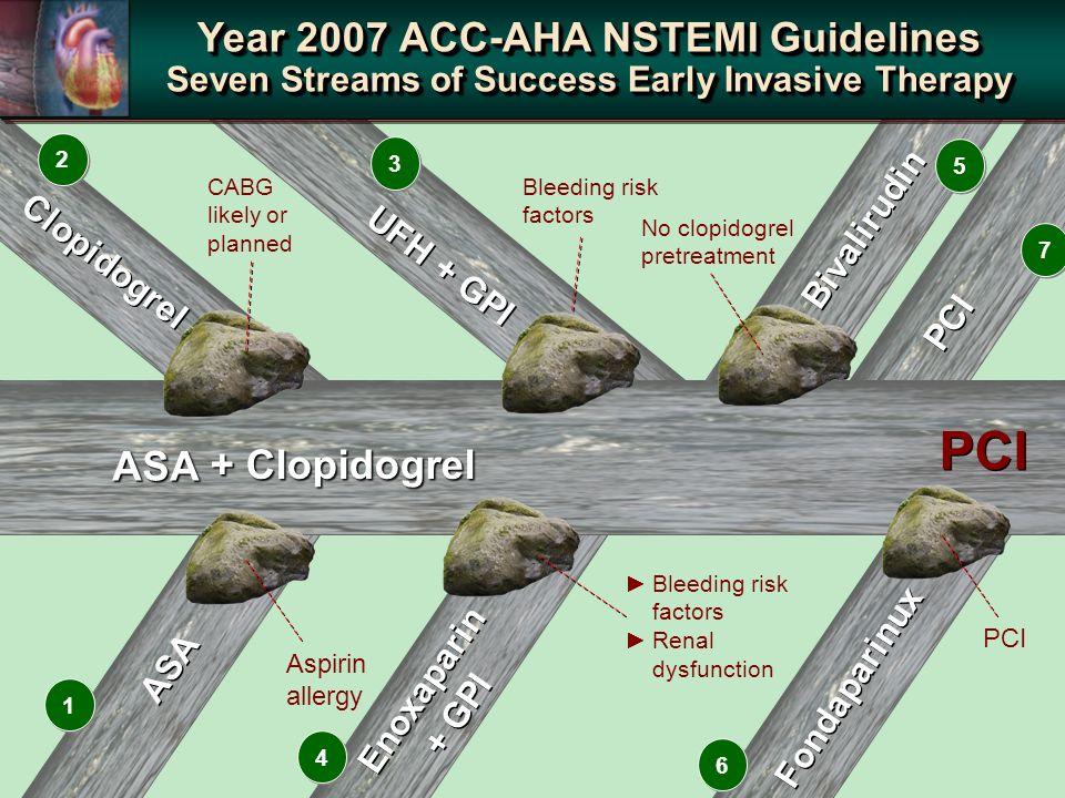 PCI 7 7 Fondaparinux 6 6 Bivalirudin 5 5 Enoxaparin + GPI Enoxaparin + GPI 4 4 UFH + GPI 3 3 Clopidogrel 2 2 ASA 1 1 ASA PCI Bleeding risk factors CABG likely or planned Bleeding risk factors Renal dysfunction PCI Year 2007 ACC-AHA NSTEMI Guidelines Seven Streams of Success Early Invasive Therapy Year 2007 ACC-AHA NSTEMI Guidelines Seven Streams of Success Early Invasive Therapy + Clopidogrel No clopidogrel pretreatment Aspirin allergy