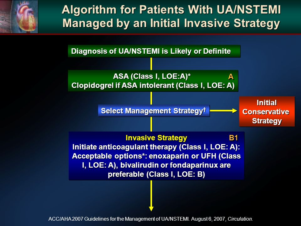 Algorithm for Patients With UA/NSTEMI Managed by an Initial Invasive Strategy Diagnosis of UA/NSTEMI is Likely or Definite ASA (Class I, LOE:A)* Clopi