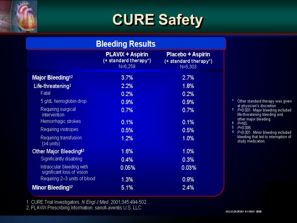 CURE Safety