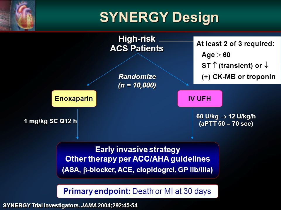SYNERGY Design At least 2 of 3 required: Age 60 ST (transient) or (+) CK-MB or troponin Primary endpoint: Death or MI at 30 days High-risk ACS Patients Early invasive strategy Other therapy per ACC/AHA guidelines (ASA, -blocker, ACE, clopidogrel, GP IIb/IIIa) EnoxaparinIV UFH Randomize (n = 10,000) 60 U/kg 12 U/kg/h (aPTT 50 – 70 sec) 1 mg/kg SC Q12 h SYNERGY Trial Investigators.