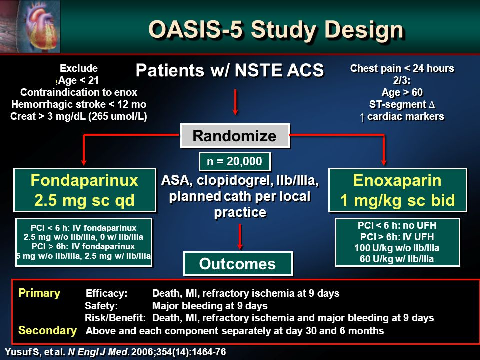 OASIS-5 Study Design Yusuf S, et al. N Engl J Med. 2006;354(14):1464-76 Patients w/ NSTE ACS Chest pain < 24 hours 2/3: Age > 60 ST-segment cardiac ma