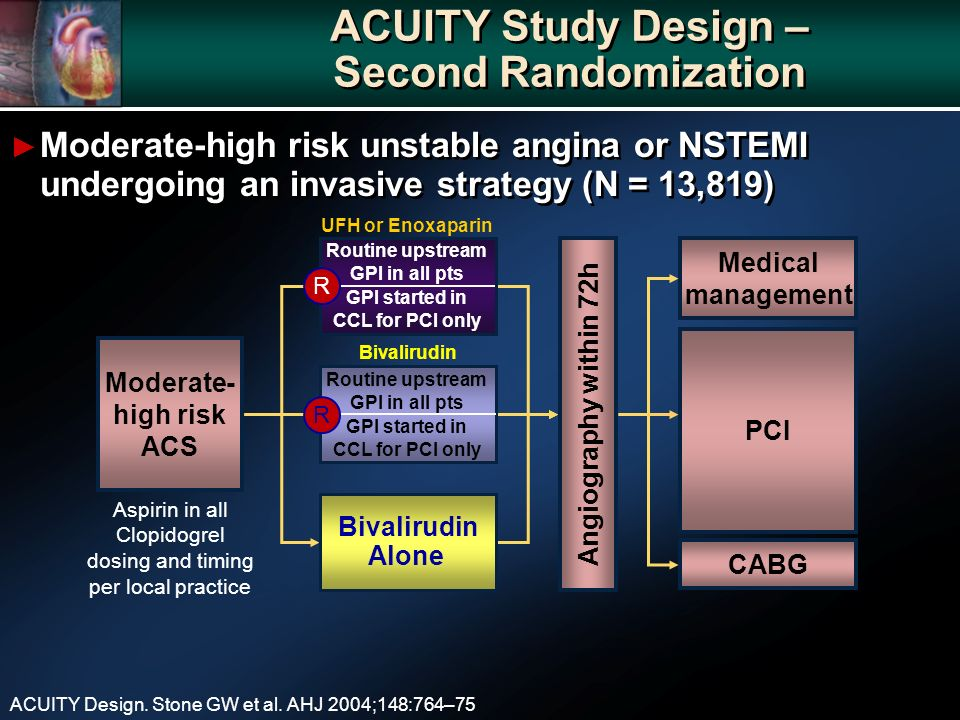 Moderate- high risk ACS ACUITY Study Design – Second Randomization Moderate-high risk unstable angina or NSTEMI undergoing an invasive strategy (N = 13,819) Angiography within 72h ACUITY Design.