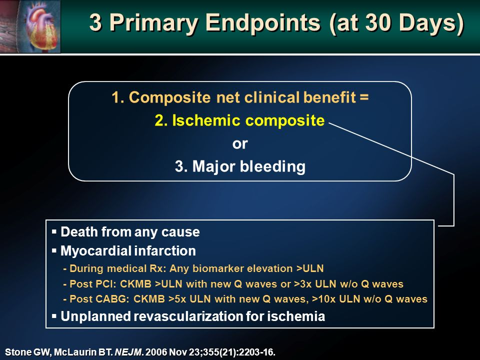 1. Composite net clinical benefit = 2. Ischemic composite or 3. Major bleeding 3 Primary Endpoints (at 30 Days) Death from any cause Myocardial infarc