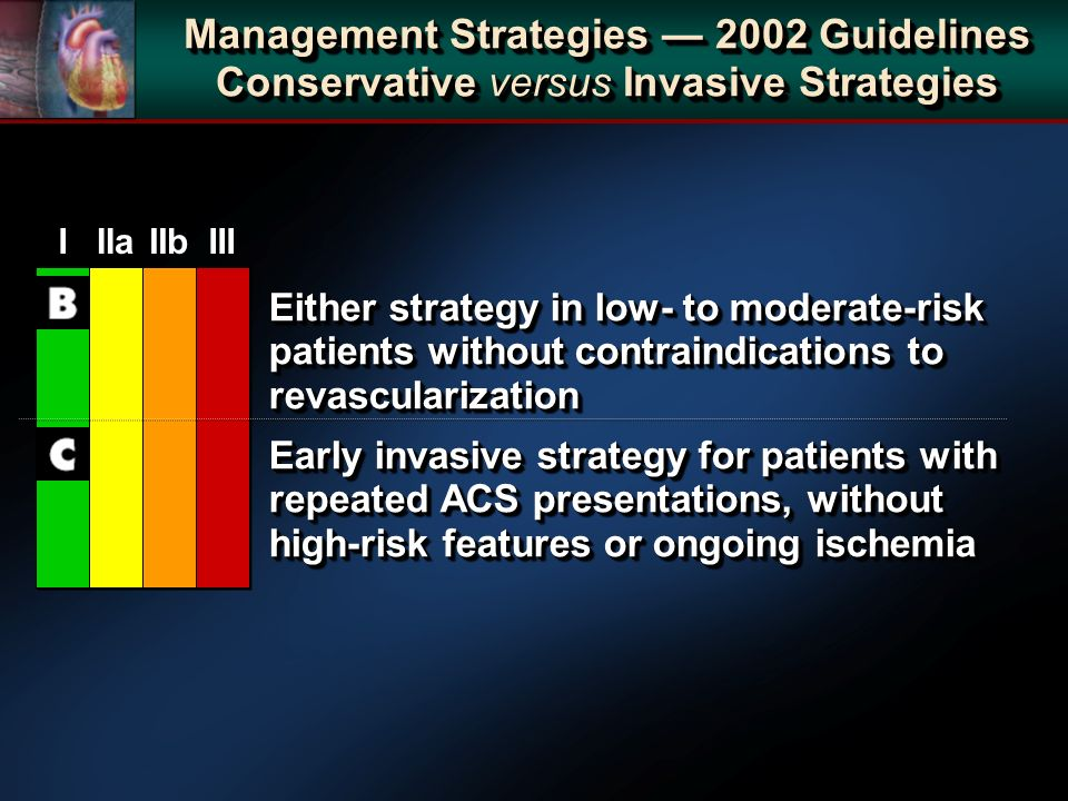 Either strategy in low- to moderate-risk patients without contraindications to revascularization Early invasive strategy for patients with repeated ACS presentations, without high-risk features or ongoing ischemia Either strategy in low- to moderate-risk patients without contraindications to revascularization Early invasive strategy for patients with repeated ACS presentations, without high-risk features or ongoing ischemia I I IIa IIb III Management Strategies 2002 Guidelines Conservative versus Invasive Strategies