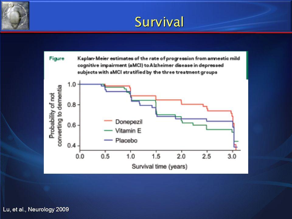 Lu, et al., Neurology 2009 Survival