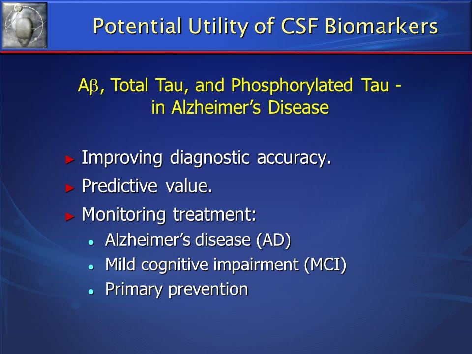 Potential Utility of CSF Biomarkers Improving diagnostic accuracy. Improving diagnostic accuracy. Predictive value. Predictive value. Monitoring treat