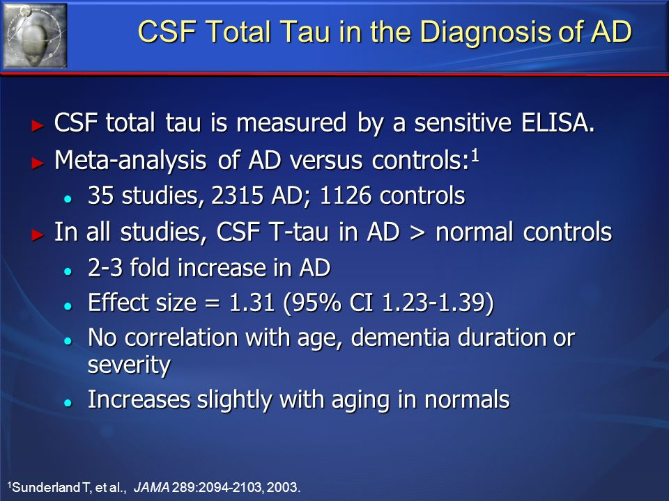 CSF Total Tau in the Diagnosis of AD CSF total tau is measured by a sensitive ELISA. CSF total tau is measured by a sensitive ELISA. Meta-analysis of
