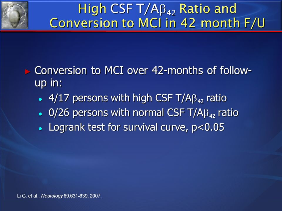 High CSF T/A 42 Ratio and Conversion to MCI in 42 month F/U Conversion to MCI over 42-months of follow- up in: Conversion to MCI over 42-months of fol