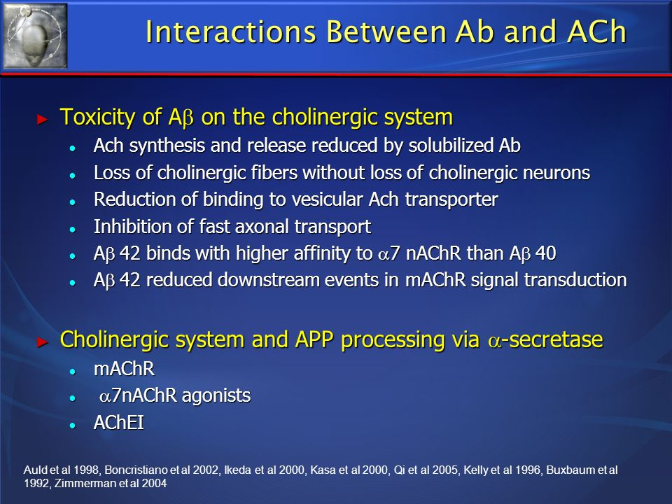 Interactions Between Ab and ACh Toxicity of A on the cholinergic system Toxicity of A on the cholinergic system Ach synthesis and release reduced by s