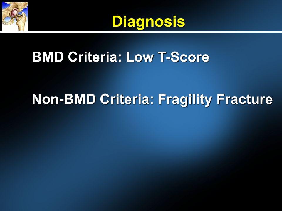 Diagnosis BMD Criteria: Low T-Score Non-BMD Criteria: Fragility Fracture