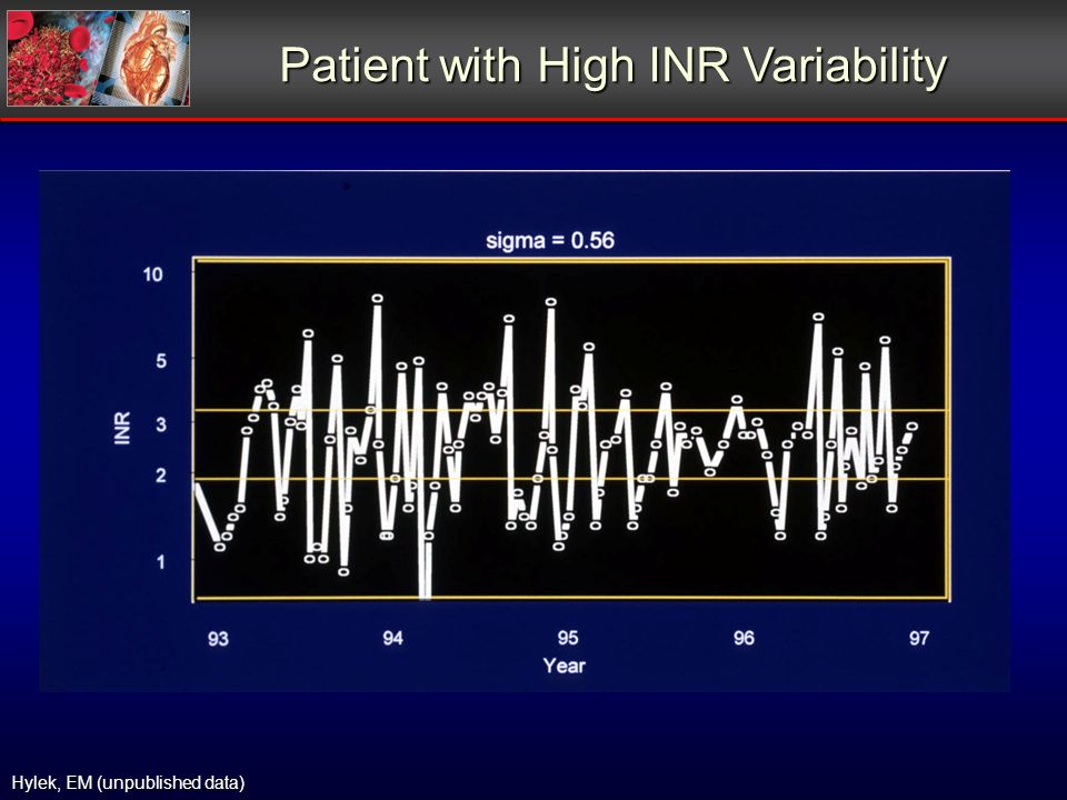 Hylek, EM (unpublished data) Patient with High INR Variability