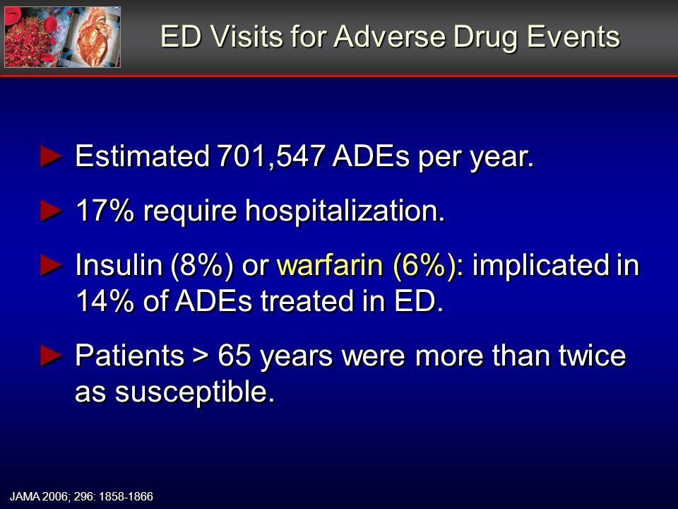 ED Visits for Adverse Drug Events Estimated 701,547 ADEs per year. 17% require hospitalization. Insulin (8%) or warfarin (6%): implicated in 14% of AD