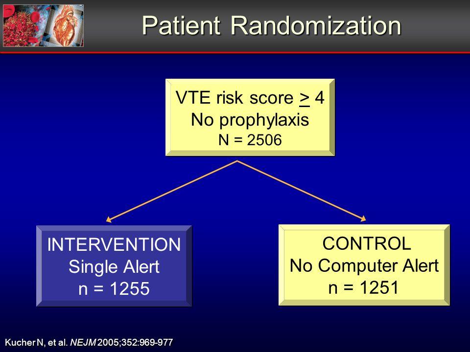 Patient Randomization Kucher N, et al.