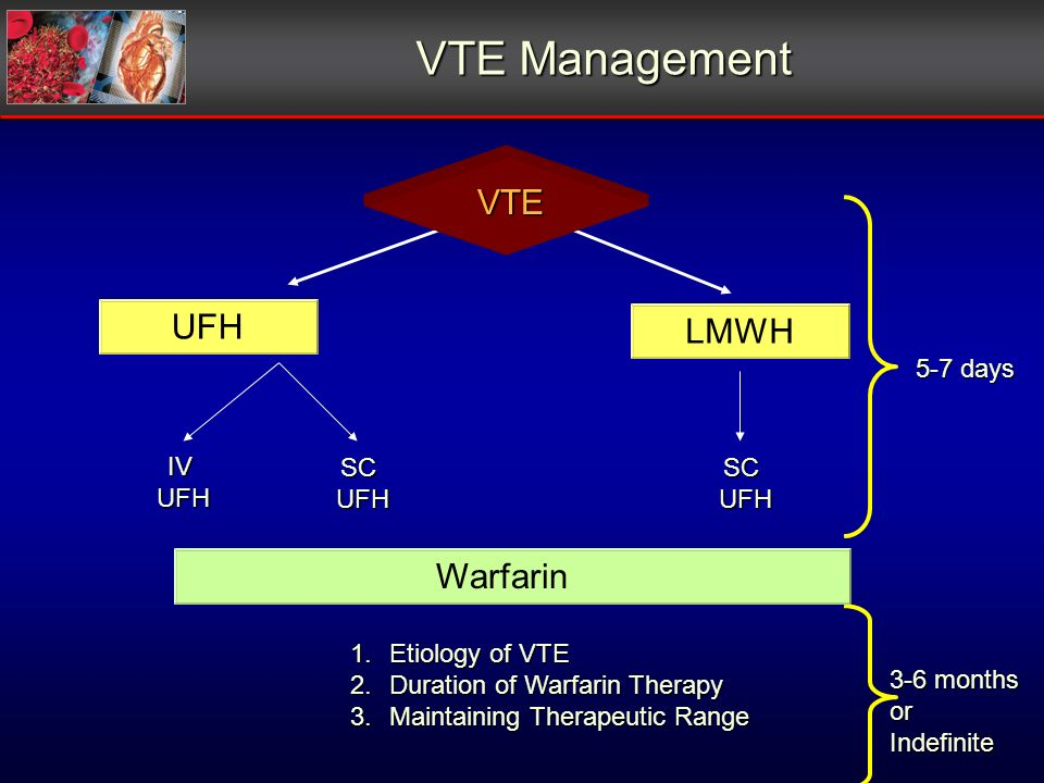 IVUFH SCUFHSCUFH 1.Etiology of VTE 2.Duration of Warfarin Therapy 3.Maintaining Therapeutic Range 5-7 days 3-6 months orIndefinite VTE Management UFHLMWHWarfarin VTE