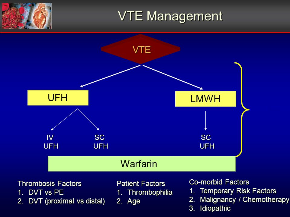 IVUFH SCUFHSCUFH 5-7 days VTE Management Patient Factors 1.Thrombophilia 2.Age Co-morbid Factors 1.Temporary Risk Factors 2.Malignancy / Chemotherapy