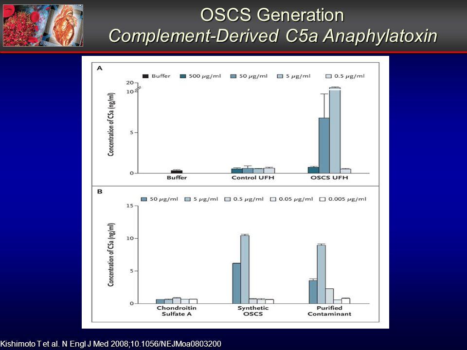 Kishimoto T et al. N Engl J Med 2008;10.1056/NEJMoa0803200 OSCS Generation Complement-Derived C5a Anaphylatoxin