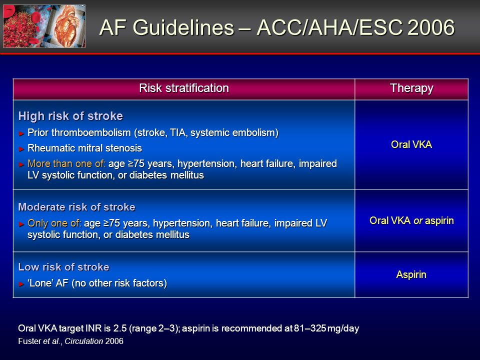 AF Guidelines – ACC/AHA/ESC 2006 Risk stratification Therapy High risk of stroke Prior thromboembolism (stroke, TIA, systemic embolism) Prior thromboe