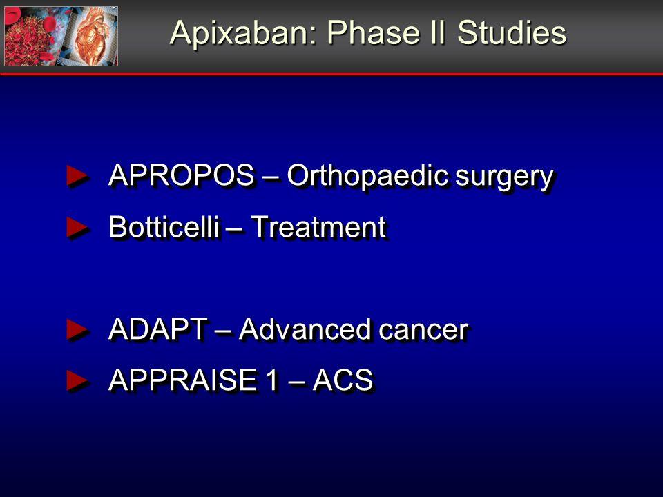 Apixaban: Phase II Studies APROPOS – Orthopaedic surgery APROPOS – Orthopaedic surgery Botticelli – Treatment Botticelli – Treatment ADAPT – Advanced