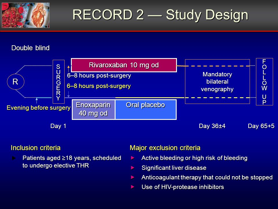 Rivaroxaban 10 mg od Mandatorybilateralvenography RECORD 2 Study Design Inclusion criteria Patients aged 18 years, scheduled to undergo elective THR Patients aged 18 years, scheduled to undergo elective THR Day 65+5 R S U R G E R Y FO L L O W U P Evening before surgery 6–8 hours post-surgery Day 1 Double blind Major exclusion criteria Active bleeding or high risk of bleeding Active bleeding or high risk of bleeding Significant liver disease Significant liver disease Anticoagulant therapy that could not be stopped Anticoagulant therapy that could not be stopped Use of HIV-protease inhibitors Use of HIV-protease inhibitors Day 36±4 Enoxaparin 40 mg od Oral placebo
