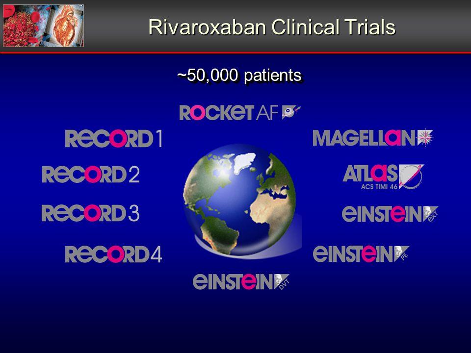 Rivaroxaban Clinical Trials ~50,000 patients