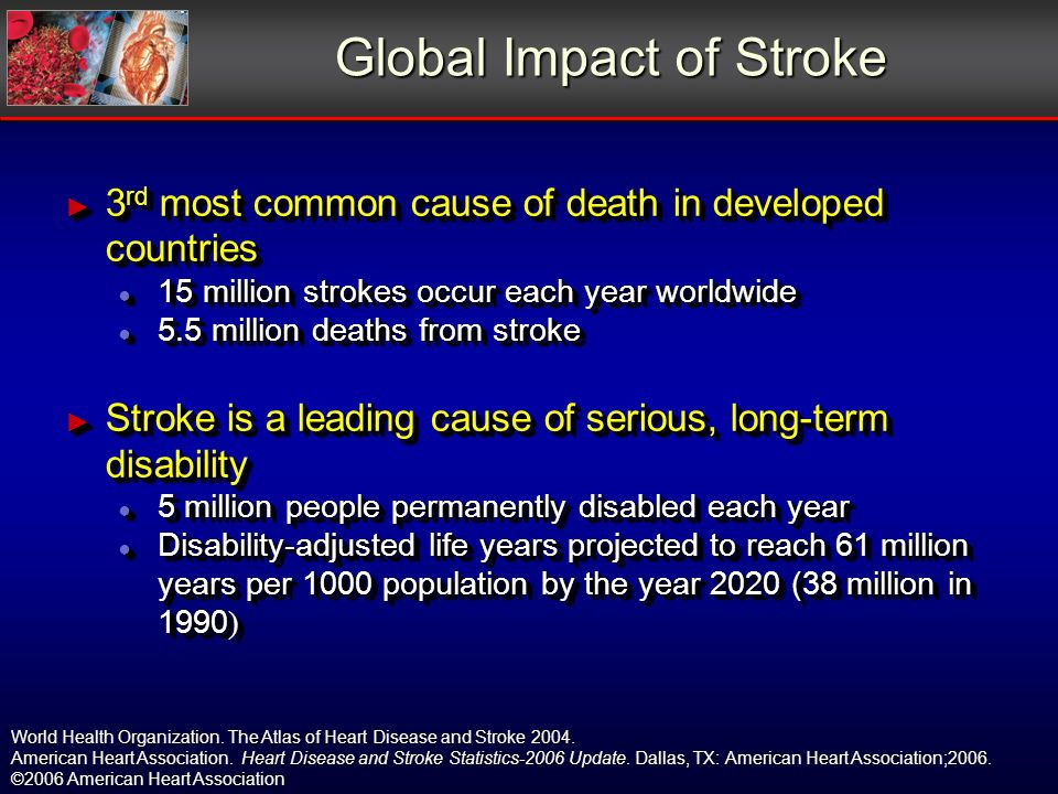 Global Impact of Stroke 3 rd most common cause of death in developed countries 3 rd most common cause of death in developed countries 15 million strokes occur each year worldwide 15 million strokes occur each year worldwide 5.5 million deaths from stroke 5.5 million deaths from stroke Stroke is a leading cause of serious, long-term disability Stroke is a leading cause of serious, long-term disability 5 million people permanently disabled each year 5 million people permanently disabled each year Disability-adjusted life years projected to reach 61 million years per 1000 population by the year 2020 (38 million in 1990 ) Disability-adjusted life years projected to reach 61 million years per 1000 population by the year 2020 (38 million in 1990 ) 3 rd most common cause of death in developed countries 3 rd most common cause of death in developed countries 15 million strokes occur each year worldwide 15 million strokes occur each year worldwide 5.5 million deaths from stroke 5.5 million deaths from stroke Stroke is a leading cause of serious, long-term disability Stroke is a leading cause of serious, long-term disability 5 million people permanently disabled each year 5 million people permanently disabled each year Disability-adjusted life years projected to reach 61 million years per 1000 population by the year 2020 (38 million in 1990 ) Disability-adjusted life years projected to reach 61 million years per 1000 population by the year 2020 (38 million in 1990 ) World Health Organization.