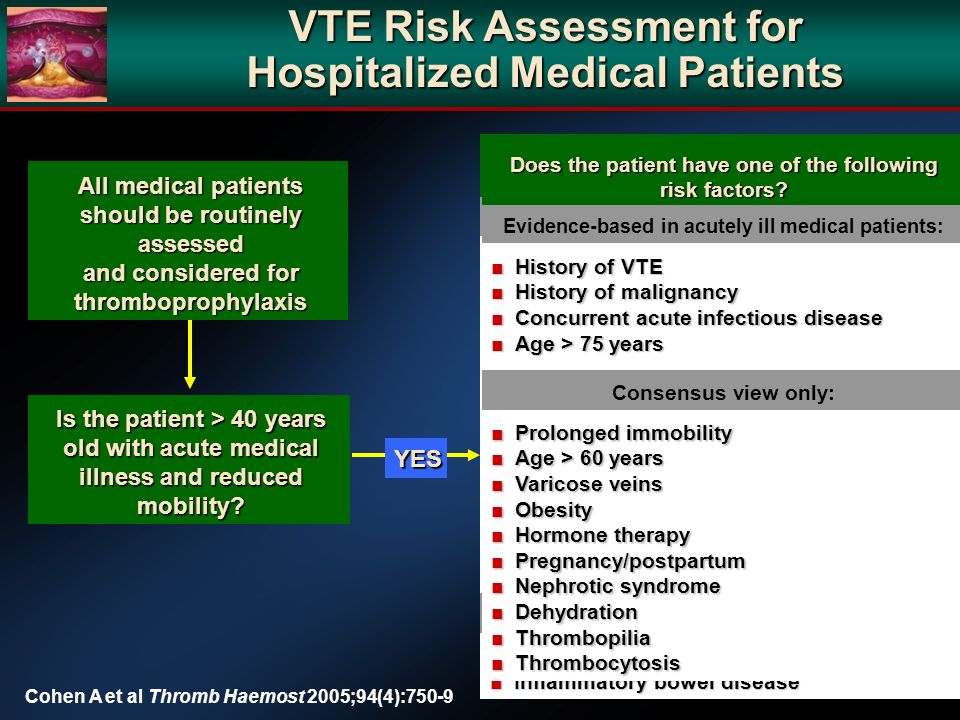 Cohen A et al Thromb Haemost 2005;94(4):750-9 VTE Risk Assessment for Hospitalized Medical Patients All medical patients should be routinely assessed and considered for thromboprophylaxis Is the patient > 40 years old with acute medical illness and reduced mobility.