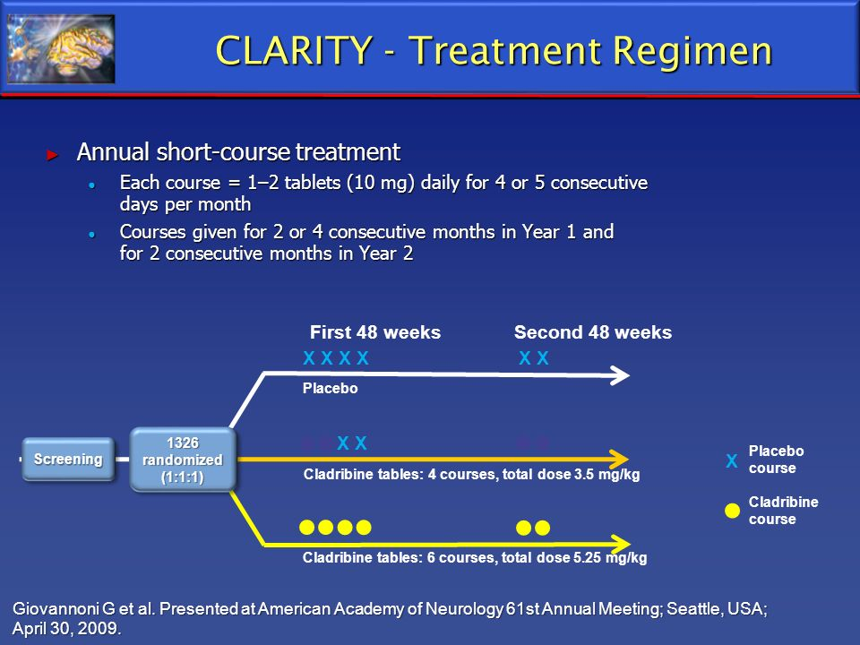 CLARITY - Treatment Regimen ScreeningScreening 1326 randomized (1:1:1) Annual short-course treatment Annual short-course treatment Each course = 1–2 t