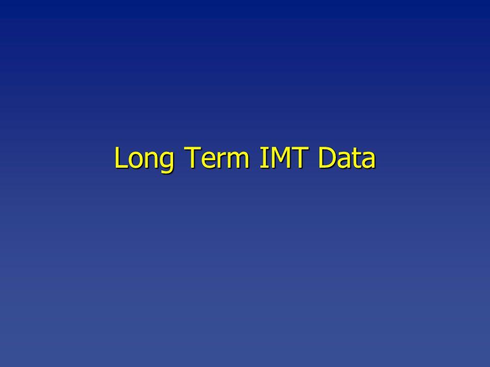Long Term IMT Data