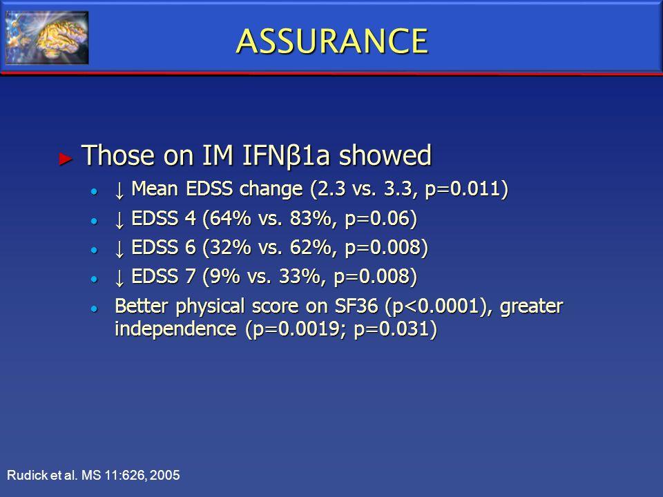 ASSURANCE Those on IM IFNβ1a showed Those on IM IFNβ1a showed Mean EDSS change (2.3 vs. 3.3, p=0.011) Mean EDSS change (2.3 vs. 3.3, p=0.011) EDSS 4 (