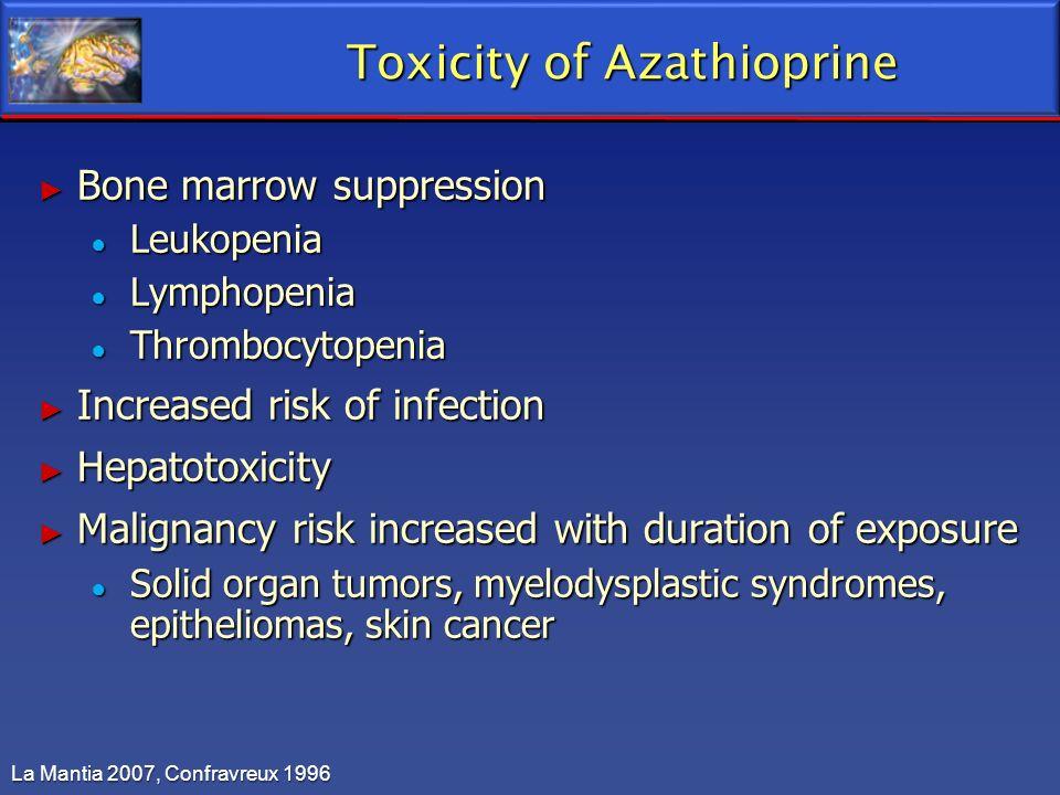 Toxicity of Azathioprine Bone marrow suppression Bone marrow suppression Leukopenia Leukopenia Lymphopenia Lymphopenia Thrombocytopenia Thrombocytopen