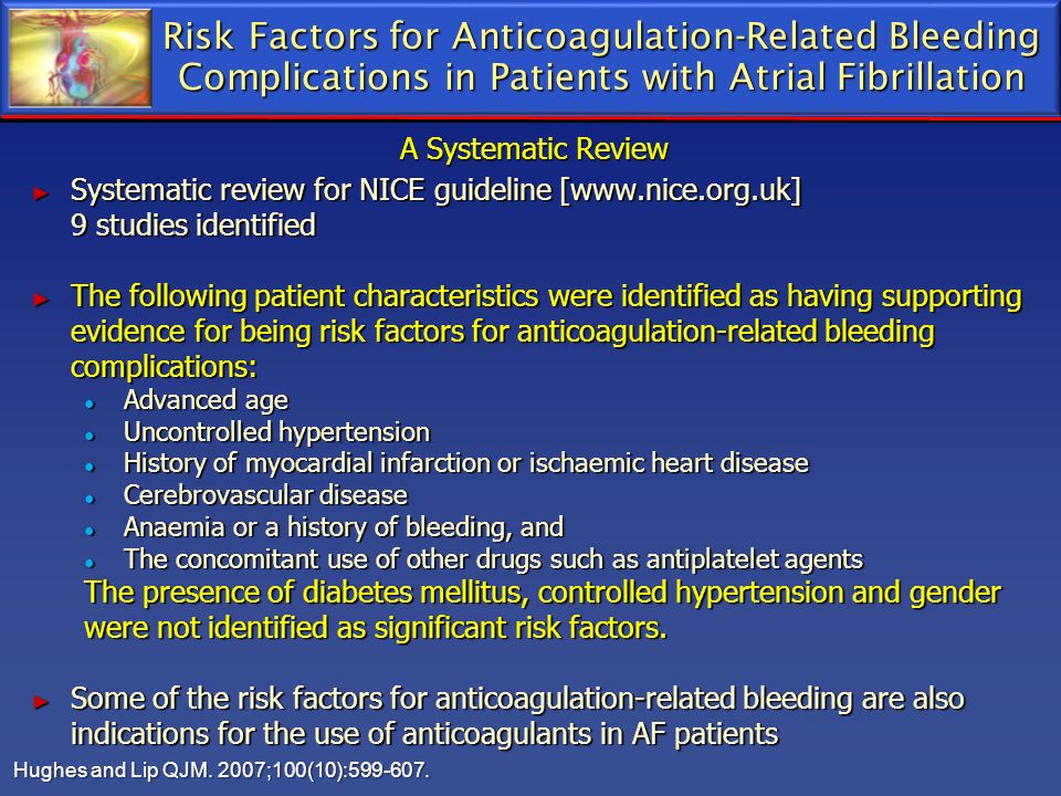 Risk Factors for Anticoagulation-Related Bleeding Complications in Patients with Atrial Fibrillation Systematic review for NICE guideline [www.nice.or