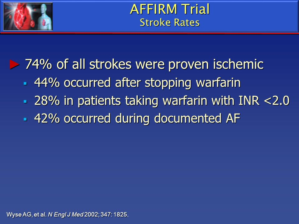 AFFIRM Trial Stroke Rates 74% of all strokes were proven ischemic 74% of all strokes were proven ischemic 44% occurred after stopping warfarin 44% occ