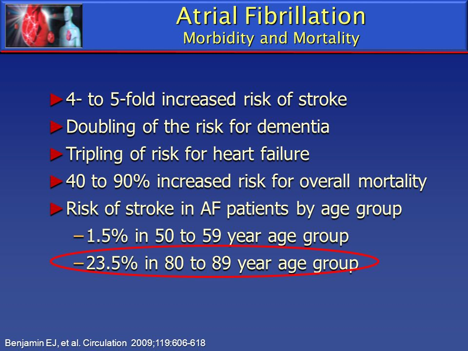 Atrial Fibrillation Morbidity and Mortality 4- to 5-fold increased risk of stroke 4- to 5-fold increased risk of stroke Doubling of the risk for demen