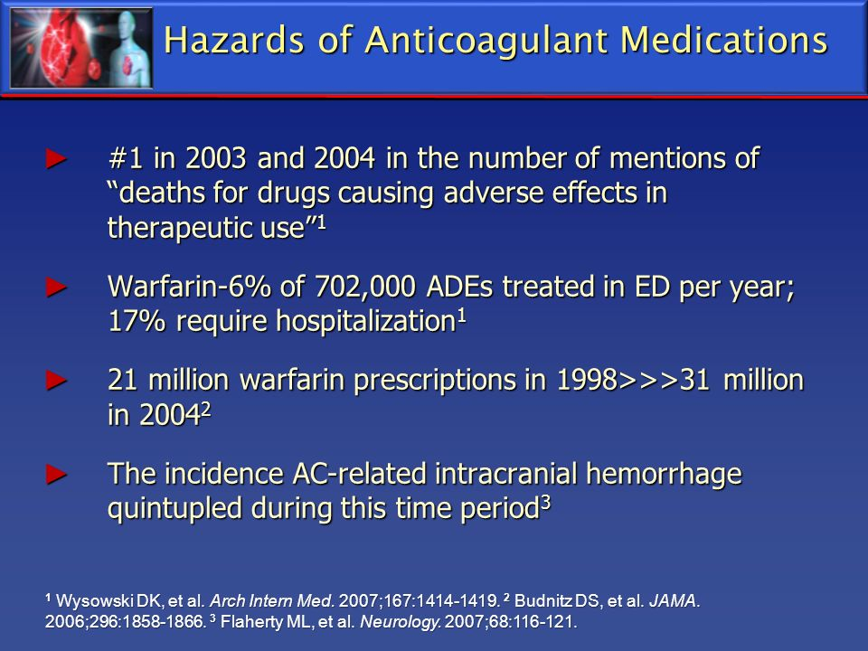 Hazards of Anticoagulant Medications #1 in 2003 and 2004 in the number of mentions of deaths for drugs causing adverse effects in therapeutic use 1 #1