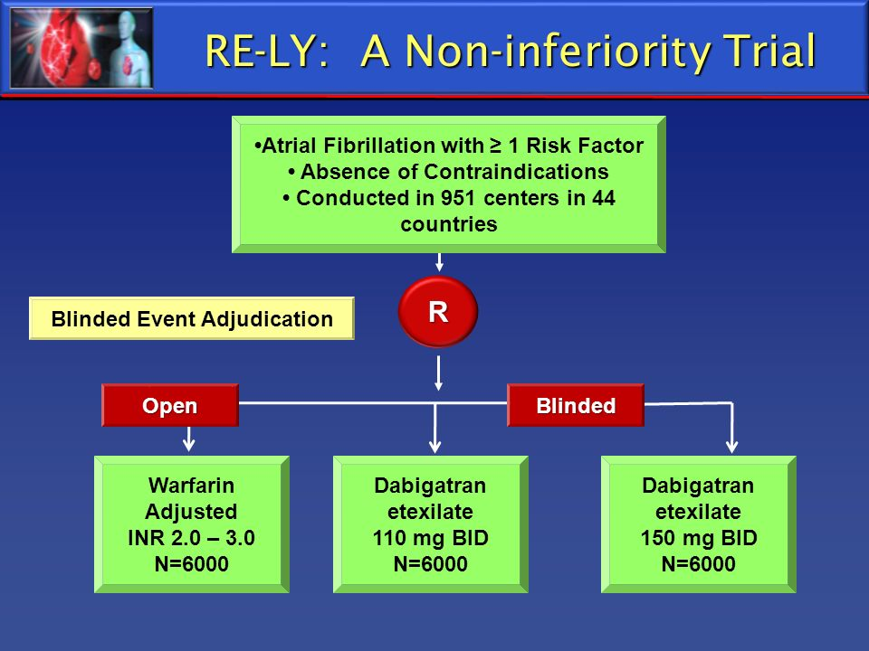 RE-LY: A Non-inferiority Trial R Open Atrial Fibrillation with 1 Risk Factor Absence of Contraindications Conducted in 951 centers in 44 countries War