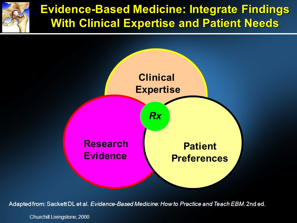 Evidence-Based Medicine: Integrate Findings With Clinical Expertise and Patient Needs Clinical Expertise Research Evidence Patient Preferences Rx Adap