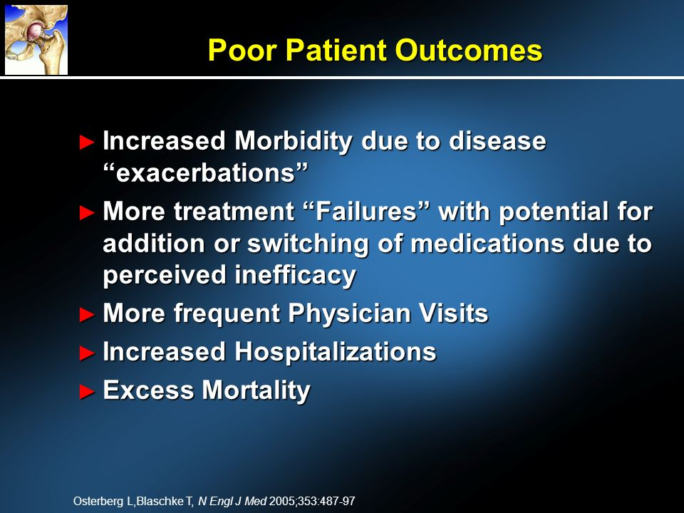 Poor Patient Outcomes Increased Morbidity due to disease exacerbations Increased Morbidity due to disease exacerbations More treatment Failures with p