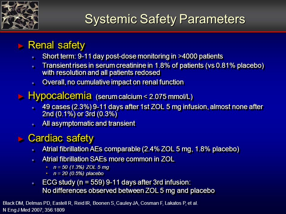 Systemic Safety Parameters Renal safety Renal safety Short term: 9-11 day post-dose monitoring in >4000 patients Short term: 9-11 day post-dose monitoring in >4000 patients Transient rises in serum creatinine in 1.8% of patients (vs 0.81% placebo) with resolution and all patients redosed Transient rises in serum creatinine in 1.8% of patients (vs 0.81% placebo) with resolution and all patients redosed Overall, no cumulative impact on renal function Overall, no cumulative impact on renal function Hypocalcemia (serum calcium < 2.075 mmol/L) Hypocalcemia (serum calcium < 2.075 mmol/L) 49 cases (2.3%) 9-11 days after 1st ZOL 5 mg infusion, almost none after 2nd (0.1%) or 3rd (0.3%) 49 cases (2.3%) 9-11 days after 1st ZOL 5 mg infusion, almost none after 2nd (0.1%) or 3rd (0.3%) All asymptomatic and transient All asymptomatic and transient Cardiac safety Cardiac safety Atrial fibrillation AEs comparable (2.4% ZOL 5 mg, 1.8% placebo) Atrial fibrillation AEs comparable (2.4% ZOL 5 mg, 1.8% placebo) Atrial fibrillation SAEs more common in ZOL Atrial fibrillation SAEs more common in ZOL n = 50 (1.3%) ZOL 5 mg n = 50 (1.3%) ZOL 5 mg n = 20 (0.5%) placebo n = 20 (0.5%) placebo ECG study (n = 559) 9-11 days after 3rd infusion: No differences observed between ZOL 5 mg and placebo ECG study (n = 559) 9-11 days after 3rd infusion: No differences observed between ZOL 5 mg and placebo Black DM, Delmas PD, Eastell R, Reid IR, Boonen S, Cauley JA, Cosman F, Lakatos P, et al.