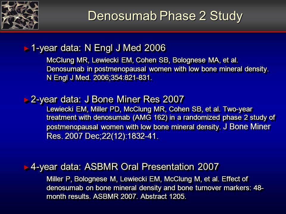 Denosumab Phase 2 Study 1-year data: N Engl J Med 2006 1-year data: N Engl J Med 2006 McClung MR, Lewiecki EM, Cohen SB, Bolognese MA, et al.