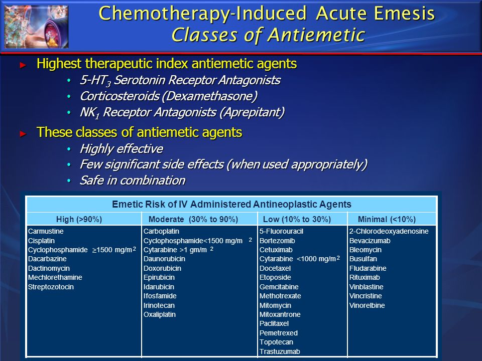 Chemotherapy-Induced Acute Emesis Classes of Antiemetic Highest therapeutic index antiemetic agents Highest therapeutic index antiemetic agents 5-HT 3
