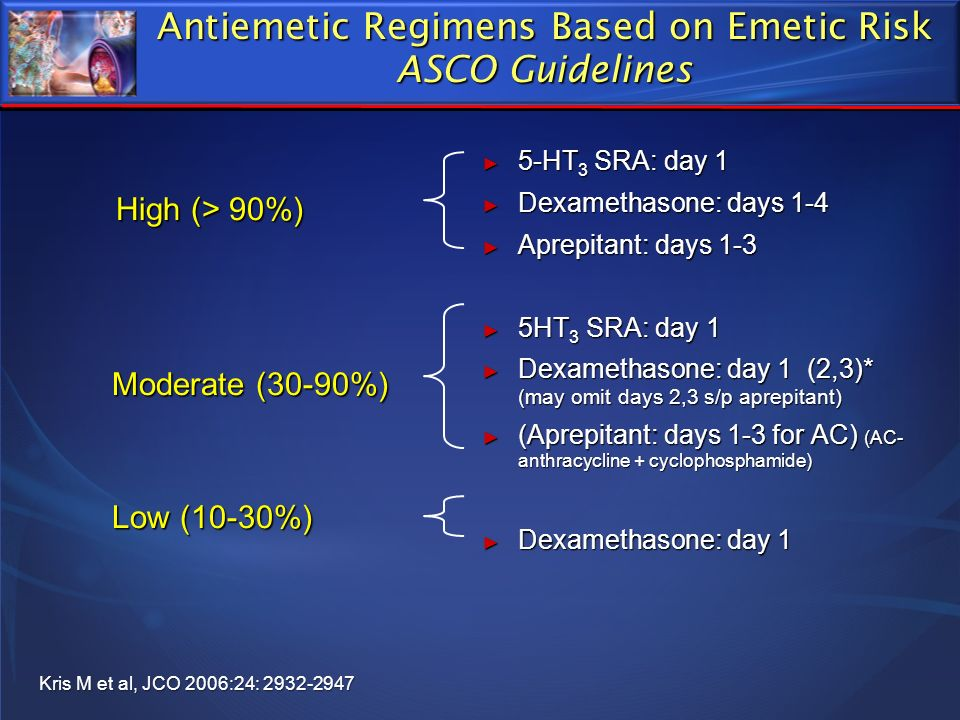 Antiemetic Regimens Based on Emetic Risk ASCO Guidelines High (> 90%) High (> 90%) Moderate (30-90%) Moderate (30-90%) Low (10-30%) Low (10-30%) 5-HT