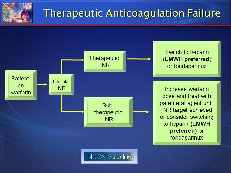 Therapeutic Anticoagulation Failure Therapeutic INR Switch to heparin (LMWH preferred) or fondaparinux Increase warfarin dose and treat with parentera